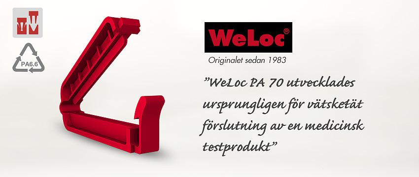 WeLoc historia